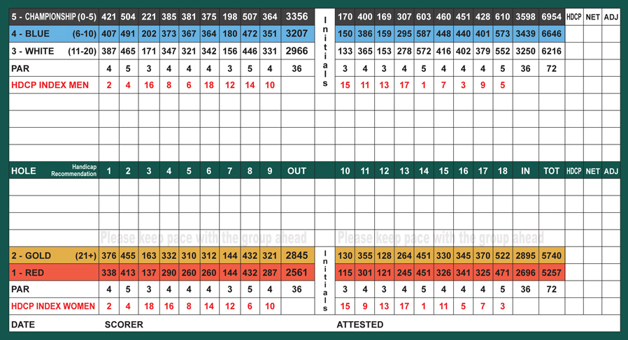 The Links at Union Vale scorecard